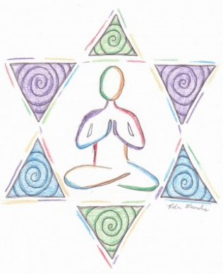 A Look into Jewish Mindfulness and Meditation